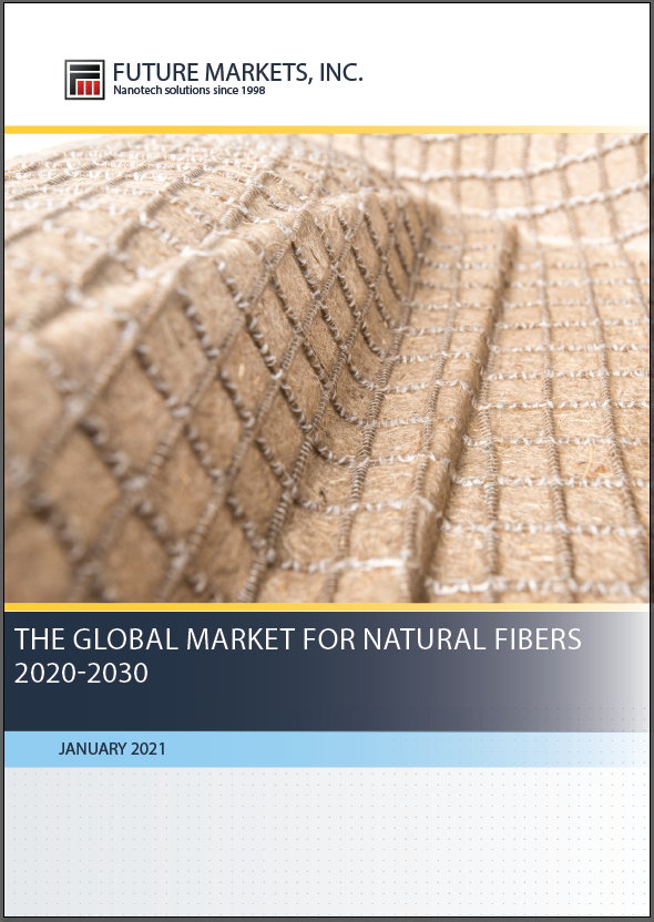 The Global Market for Natural Fibers 2020-2030